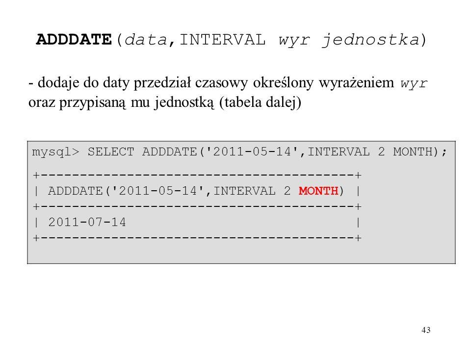 43 - dodaje do daty przedział czasowy określony wyrażeniem wyr oraz przypisaną mu jednostką (tabela dalej) mysql> SELECT ADDDATE('2011-05-14',INTERVAL