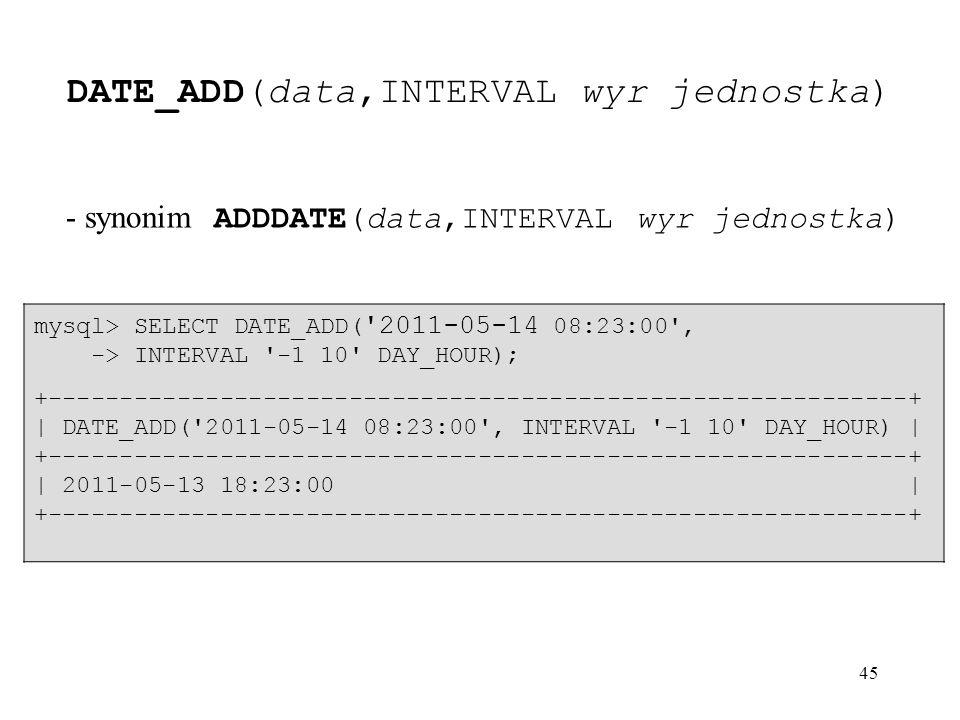 45 - synonim ADDDATE(data,INTERVAL wyr jednostka) mysql> SELECT DATE_ADD( '2011-05-14 08:23:00', -> INTERVAL '-1 10' DAY_HOUR); +---------------------