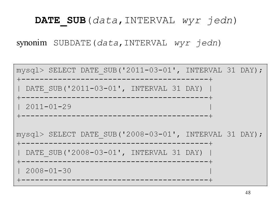 48 synonim SUBDATE(data,INTERVAL wyr jedn) mysql> SELECT DATE_SUB('2011-03-01', INTERVAL 31 DAY); +-----------------------------------------+ | DATE_S