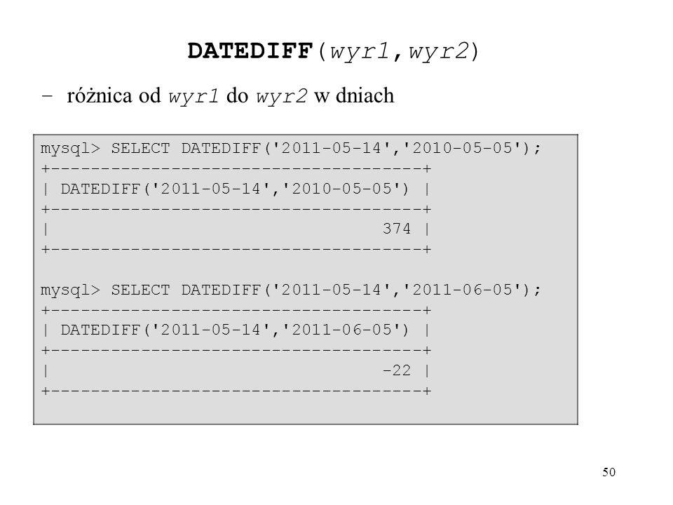 50 – różnica od wyr1 do wyr2 w dniach mysql> SELECT DATEDIFF('2011-05-14','2010-05-05'); +-------------------------------------+ | DATEDIFF('2011-05-1