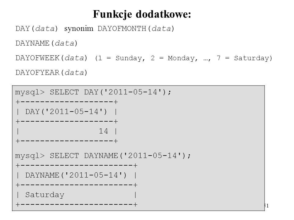 51 Funkcje dodatkowe: DAY(data) synonim DAYOFMONTH(data) DAYNAME(data) DAYOFWEEK(data) (1 = Sunday, 2 = Monday, …, 7 = Saturday) DAYOFYEAR(data) mysql