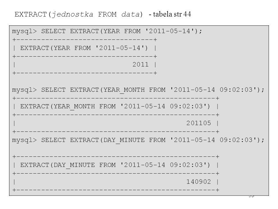 53 EXTRACT(jednostka FROM data) - tabela str 44 mysql> SELECT EXTRACT(YEAR FROM '2011-05-14'); +---------------------------------+ | EXTRACT(YEAR FROM