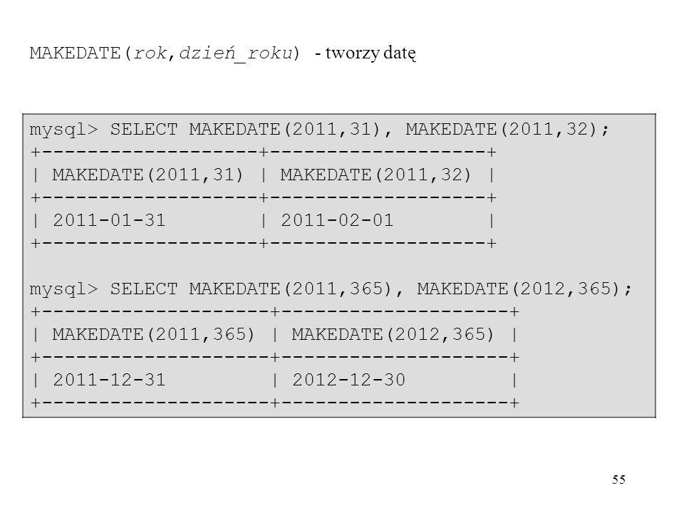 55 MAKEDATE(rok,dzień_roku) - tworzy datę mysql> SELECT MAKEDATE(2011,31), MAKEDATE(2011,32); +-------------------+-------------------+ | MAKEDATE(201