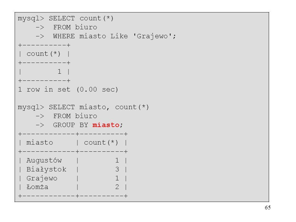 65 mysql> SELECT count(*) -> FROM biuro -> WHERE miasto Like 'Grajewo'; +----------+ | count(*) | +----------+ | 1 | +----------+ 1 row in set (0.00 s