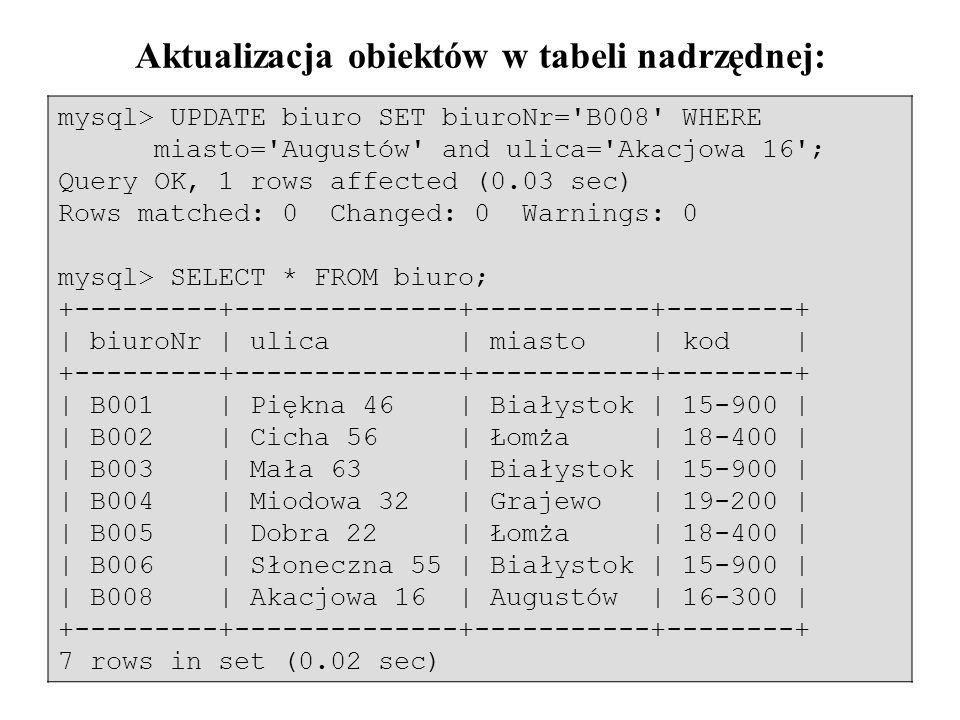 19 Aktualizacja obiektów w tabeli nadrzędnej: mysql> UPDATE biuro SET biuroNr='B008' WHERE miasto='Augustów' and ulica='Akacjowa 16'; Query OK, 1 rows