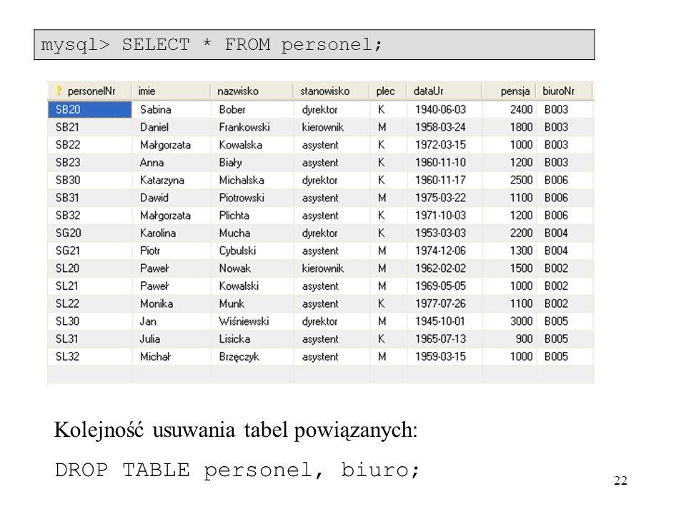 22 mysql> SELECT * FROM personel; Kolejność usuwania tabel powiązanych: DROP TABLE personel, biuro;