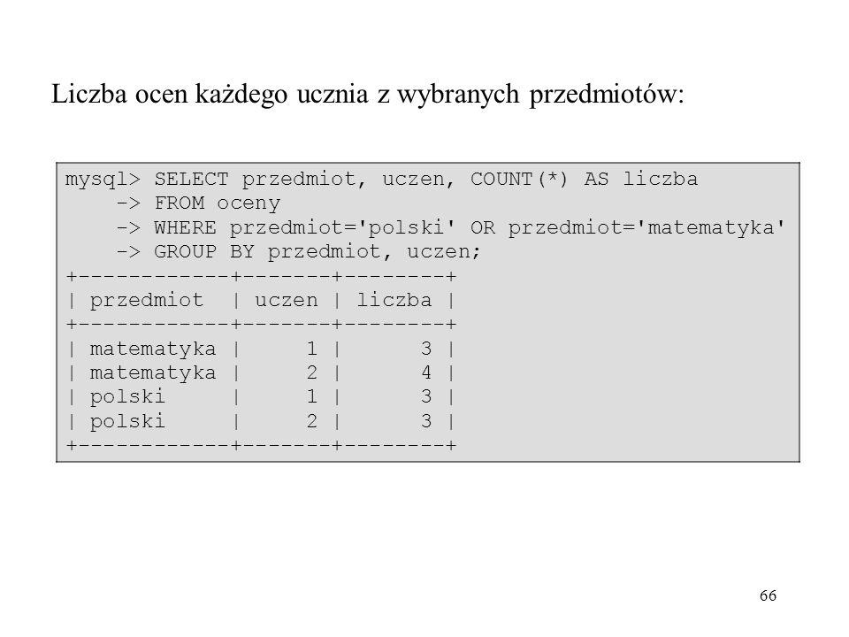 66 mysql> SELECT przedmiot, uczen, COUNT(*) AS liczba -> FROM oceny -> WHERE przedmiot='polski' OR przedmiot='matematyka' -> GROUP BY przedmiot, uczen