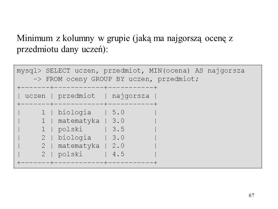 67 mysql> SELECT uczen, przedmiot, MIN(ocena) AS najgorsza -> FROM oceny GROUP BY uczen, przedmiot; +-------+------------+-----------+ | uczen | przed