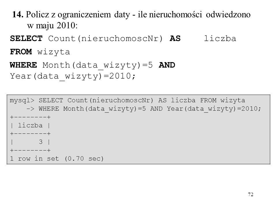 72 14. Policz z ograniczeniem daty - ile nieruchomości odwiedzono w maju 2010: SELECT Count(nieruchomoscNr) AS liczba FROM wizyta WHERE Month(data_wiz