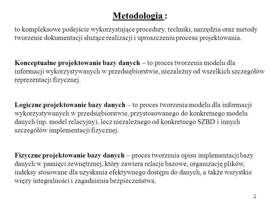 2 Metodologia : to kompleksowe podejście wykorzystujące procedury, techniki, narzędzia oraz metody tworzenie dokumentacji służące realizacji i uproszc