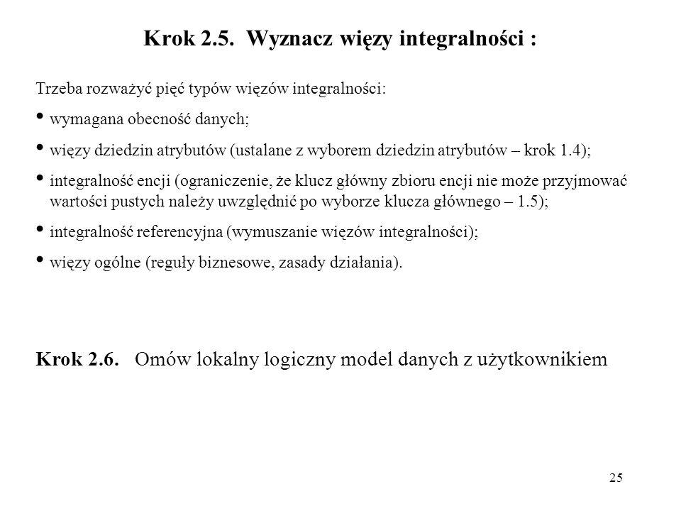 25 Krok 2.5. Wyznacz więzy integralności : Trzeba rozważyć pięć typów więzów integralności: wymagana obecność danych; więzy dziedzin atrybutów (ustala