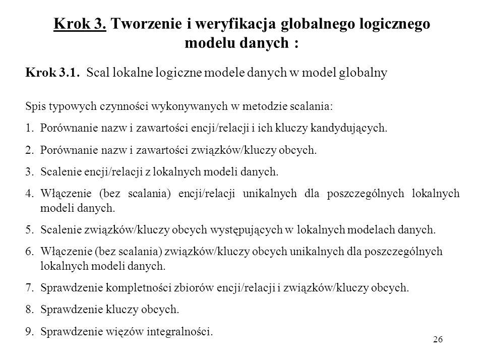 26 Krok 3. Tworzenie i weryfikacja globalnego logicznego modelu danych : Krok 3.1. Scal lokalne logiczne modele danych w model globalny Spis typowych