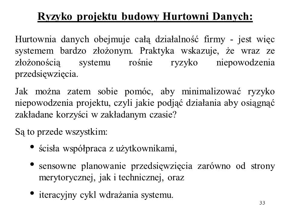 33 Ryzyko projektu budowy Hurtowni Danych: Hurtownia danych obejmuje całą działalność firmy - jest więc systemem bardzo złożonym.