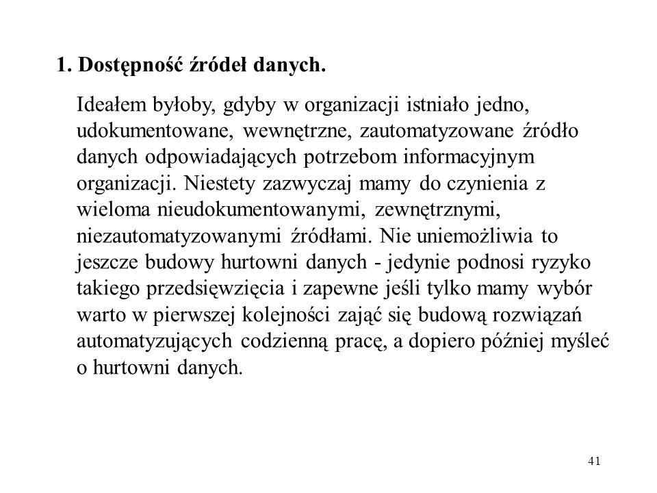 41 1.Dostępność źródeł danych.