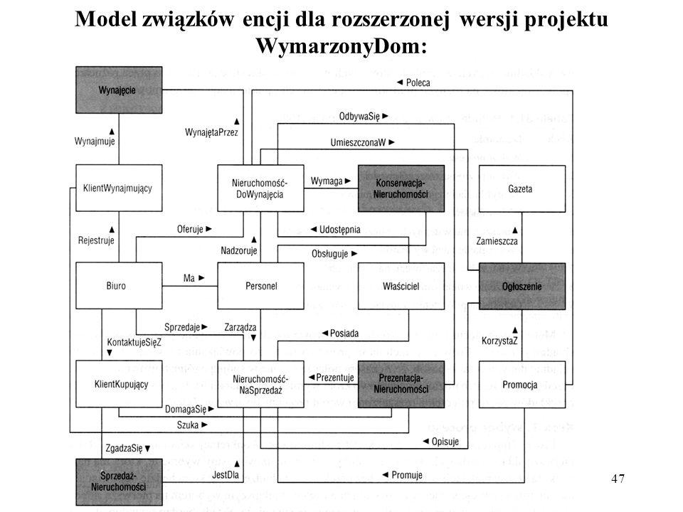 47 Model związków encji dla rozszerzonej wersji projektu WymarzonyDom: