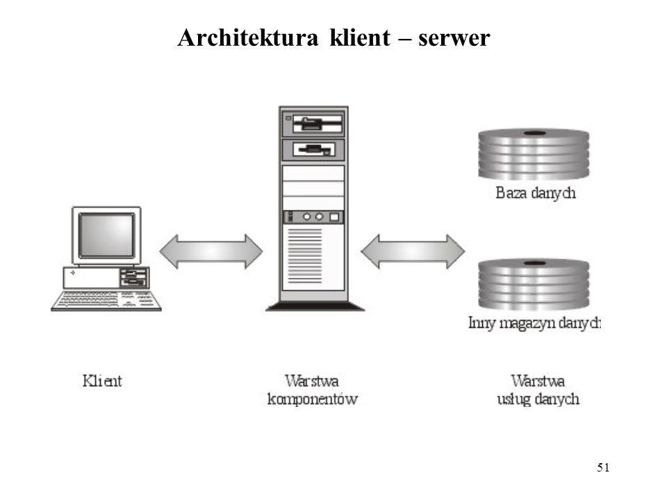 51 Architektura klient – serwer