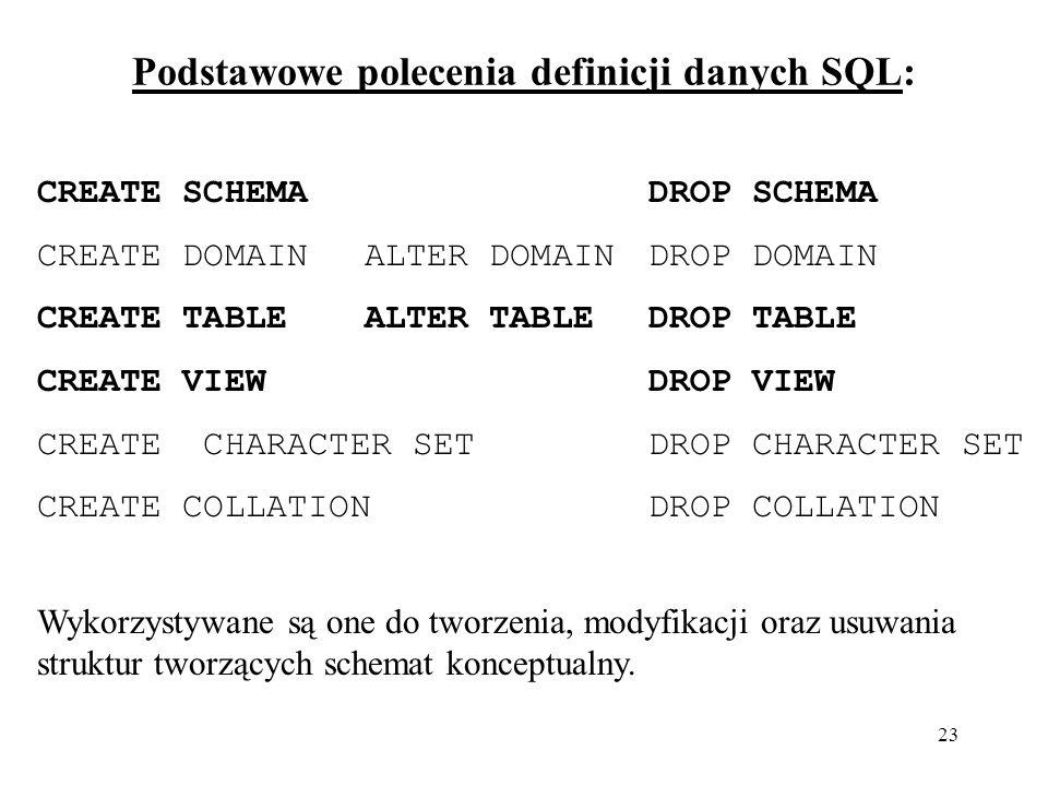 23 Podstawowe polecenia definicji danych SQL: CREATE SCHEMADROP SCHEMA CREATE DOMAINALTER DOMAINDROP DOMAIN CREATE TABLEALTER TABLEDROP TABLE CREATE V