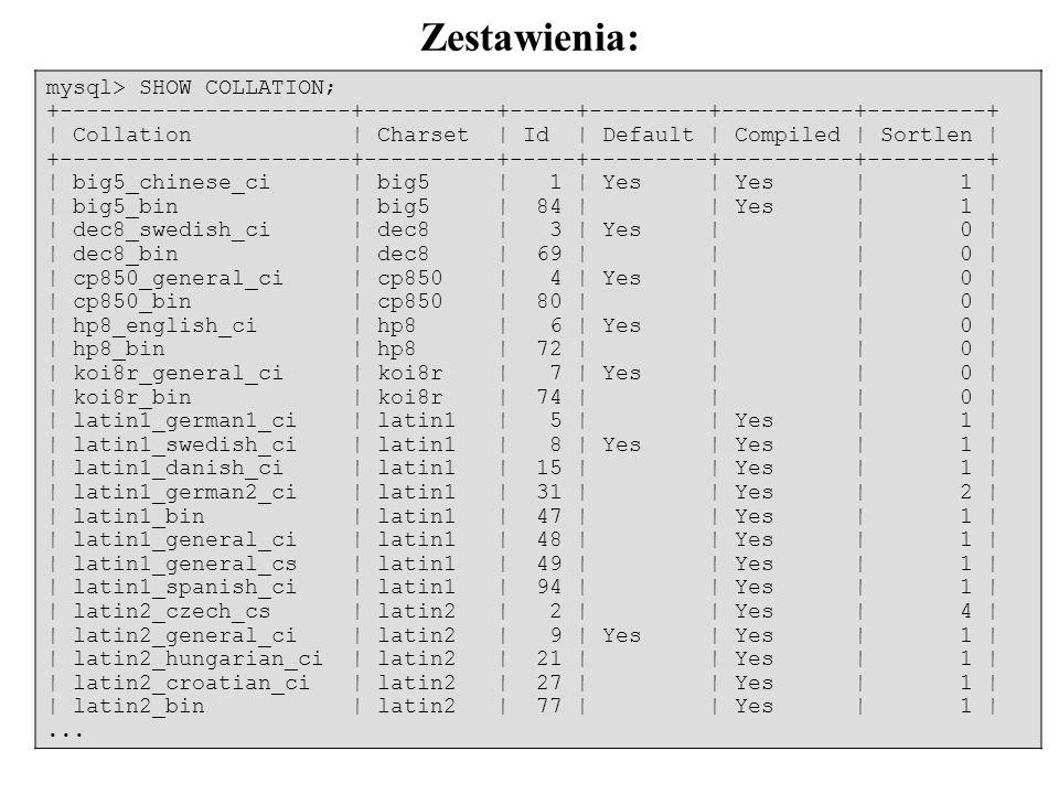 32 Zestawienia: mysql> SHOW COLLATION; +----------------------+----------+-----+---------+----------+---------+   Collation   Charset   Id   Default  