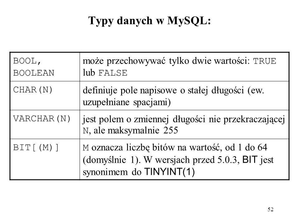 52 Typy danych w MySQL: BOOL, BOOLEAN może przechowywać tylko dwie wartości: TRUE lub FALSE CHAR(N) definiuje pole napisowe o stałej długości (ew. uzu
