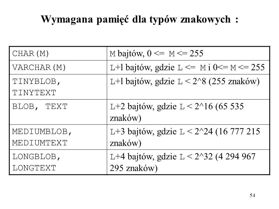 54 Wymagana pamięć dla typów znakowych : CHAR(M)M bajtów, 0 <= M <= 255 VARCHAR(M)L +l bajtów, gdzie L <= M i 0<= M <= 255 TINYBLOB, TINYTEXT L +l baj