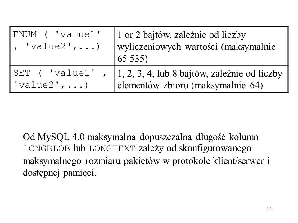 55 Od MySQL 4.0 maksymalna dopuszczalna długość kolumn LONGBLOB lub LONGTEXT zależy od skonfigurowanego maksymalnego rozmiaru pakietów w protokole kli