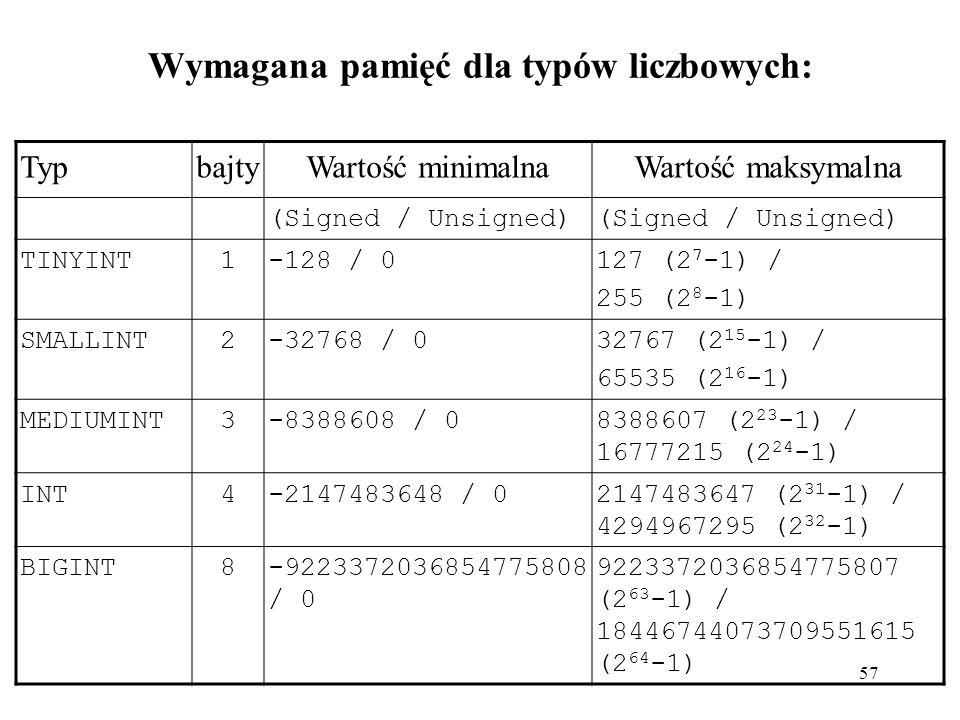 57 Wymagana pamięć dla typów liczbowych: TypbajtyWartość minimalnaWartość maksymalna (Signed / Unsigned) TINYINT1-128 / 0127 (2 7 -1) / 255 (2 8 -1) S