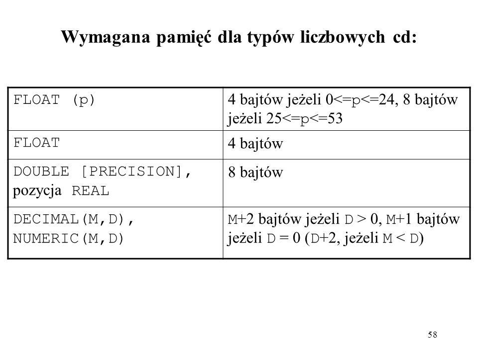 58 Wymagana pamięć dla typów liczbowych cd: FLOAT (p) 4 bajtów jeżeli 0<= p <=24, 8 bajtów jeżeli 25<= p <=53 FLOAT 4 bajtów DOUBLE [PRECISION], pozyc