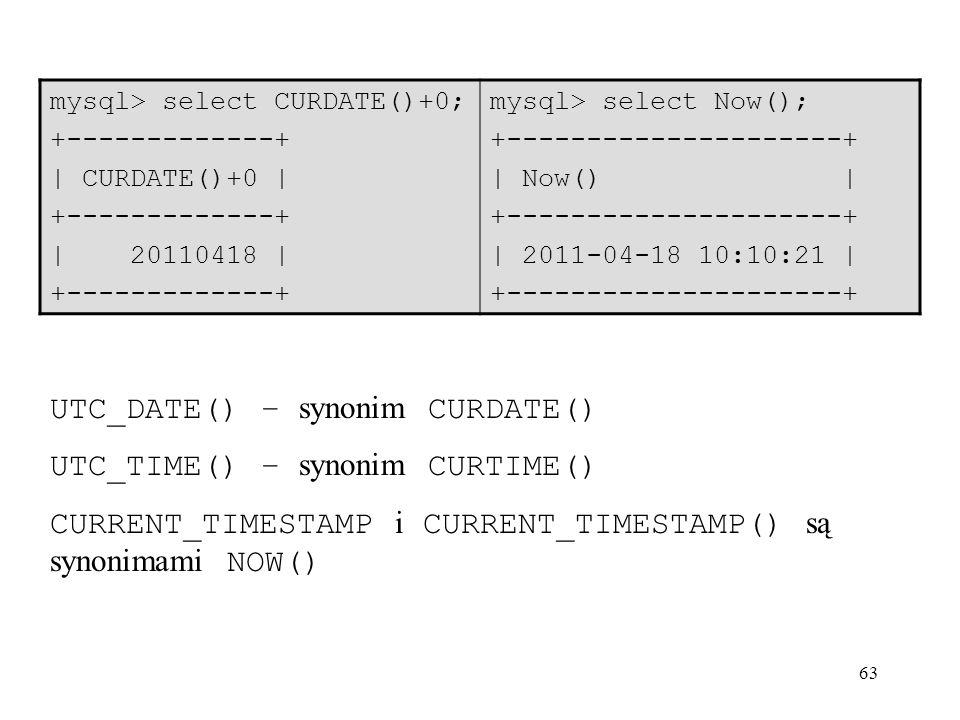 63 mysql> select CURDATE()+0; +-------------+ | CURDATE()+0 | +-------------+ | 20110418 | +-------------+ mysql> select Now(); +---------------------