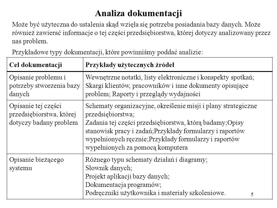 5 Analiza dokumentacji Przykładowe typy dokumentacji, które powinniśmy poddać analizie: Może być użyteczna do ustalenia skąd wzięła się potrzeba posia