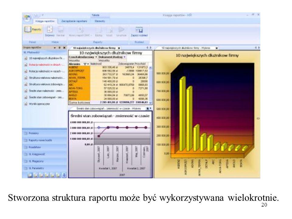 20 Stworzona struktura raportu może być wykorzystywana wielokrotnie.