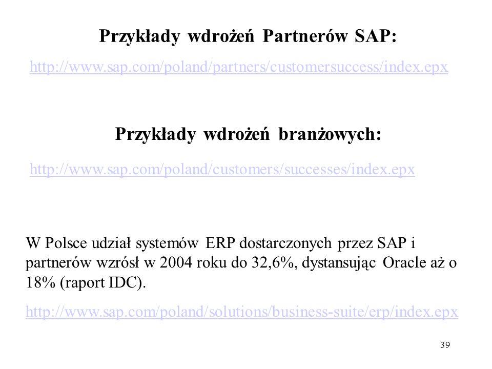 39 Przykłady wdrożeń Partnerów SAP: http://www.sap.com/poland/partners/customersuccess/index.epx W Polsce udział systemów ERP dostarczonych przez SAP i partnerów wzrósł w 2004 roku do 32,6%, dystansując Oracle aż o 18% (raport IDC).
