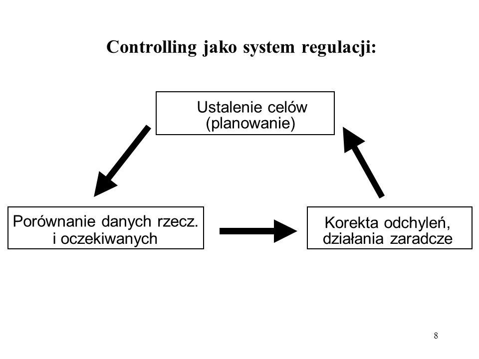 8 Controlling jako system regulacji: działania zaradcze Ustalenie celów (planowanie) Porównanie danych rzecz.