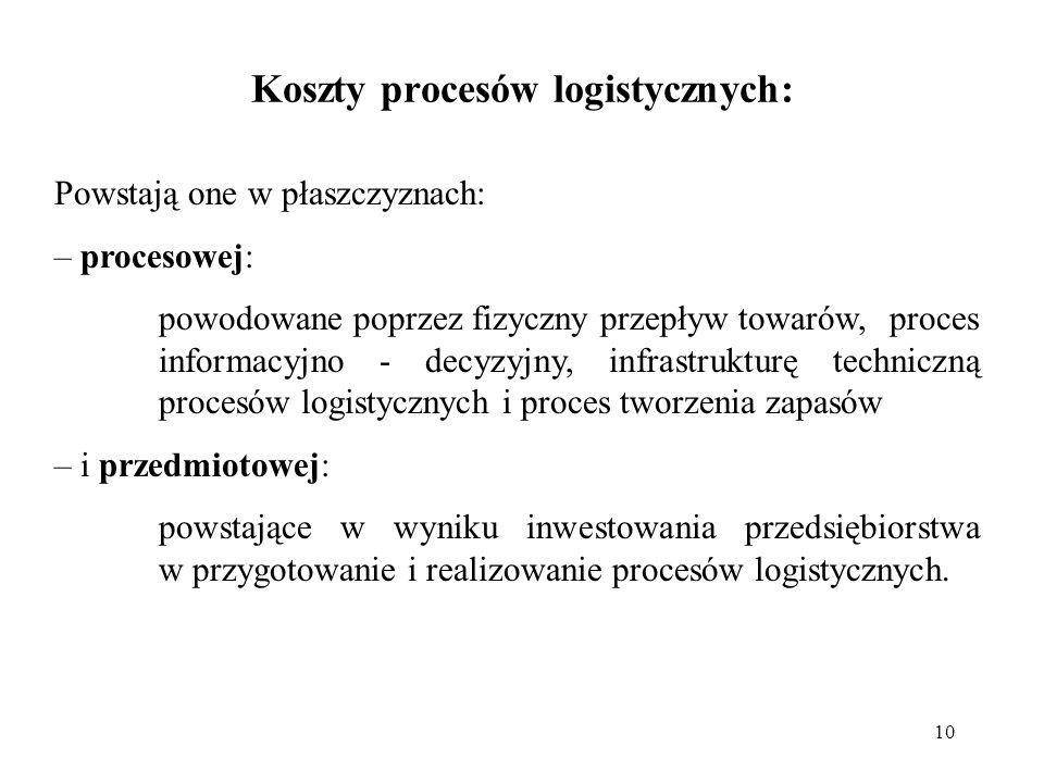 10 Koszty procesów logistycznych: Powstają one w płaszczyznach: – procesowej: powodowane poprzez fizyczny przepływ towarów, proces informacyjno - decy