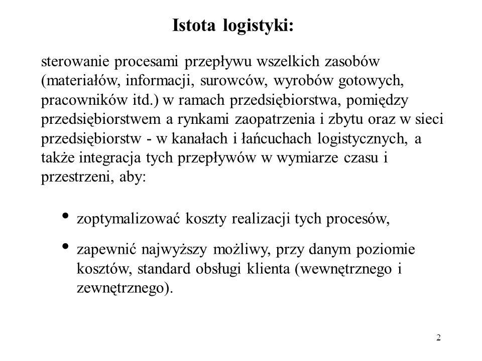 2 Istota logistyki: sterowanie procesami przepływu wszelkich zasobów (materiałów, informacji, surowców, wyrobów gotowych, pracowników itd.) w ramach p