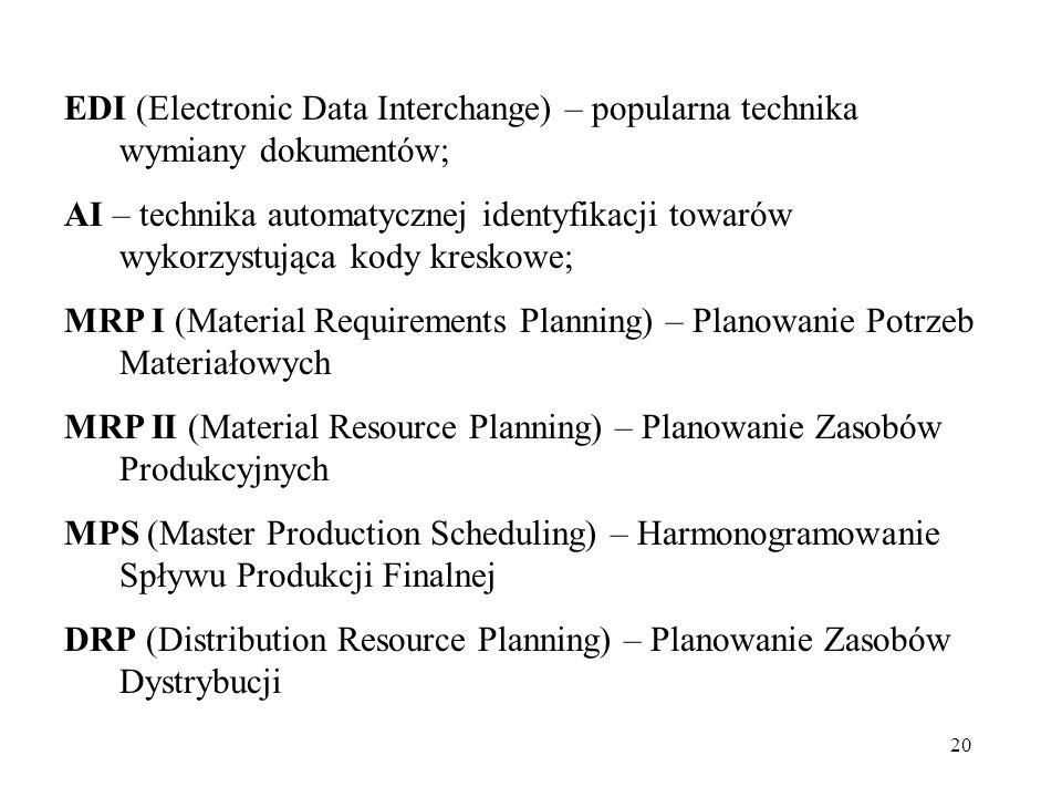20 EDI (Electronic Data Interchange) – popularna technika wymiany dokumentów; AI – technika automatycznej identyfikacji towarów wykorzystująca kody kreskowe; MRP I (Material Requirements Planning) – Planowanie Potrzeb Materiałowych MRP II (Material Resource Planning) – Planowanie Zasobów Produkcyjnych MPS (Master Production Scheduling) – Harmonogramowanie Spływu Produkcji Finalnej DRP (Distribution Resource Planning) – Planowanie Zasobów Dystrybucji