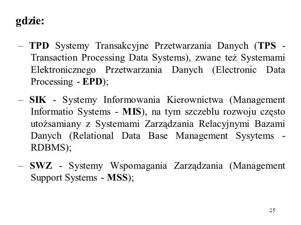 25 gdzie: – TPD Systemy Transakcyjne Przetwarzania Danych (TPS - Transaction Processing Data Systems), zwane też Systemami Elektronicznego Przetwarzania Danych (Electronic Data Processing - EPD); – SIK - Systemy Informowania Kierownictwa (Management Informatio Systems - MIS), na tym szczeblu rozwoju często utożsamiany z Systemami Zarządzania Relacyjnymi Bazami Danych (Relational Data Base Management Sysytems - RDBMS); – SWZ - Systemy Wspomagania Zarządzania (Management Support Systems - MSS);