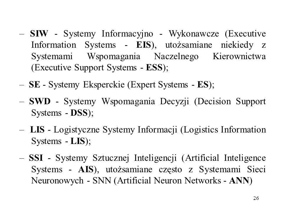 26 – SIW - Systemy Informacyjno - Wykonawcze (Executive Information Systems - EIS), utożsamiane niekiedy z Systemami Wspomagania Naczelnego Kierownictwa (Executive Support Systems - ESS); – SE - Systemy Eksperckie (Expert Systems - ES); – SWD - Systemy Wspomagania Decyzji (Decision Support Systems - DSS); – LIS - Logistyczne Systemy Informacji (Logistics Information Systems - LIS); – SSI - Systemy Sztucznej Inteligencji (Artificial Inteligence Systems - AIS), utożsamiane często z Systemami Sieci Neuronowych - SNN (Artificial Neuron Networks - ANN)