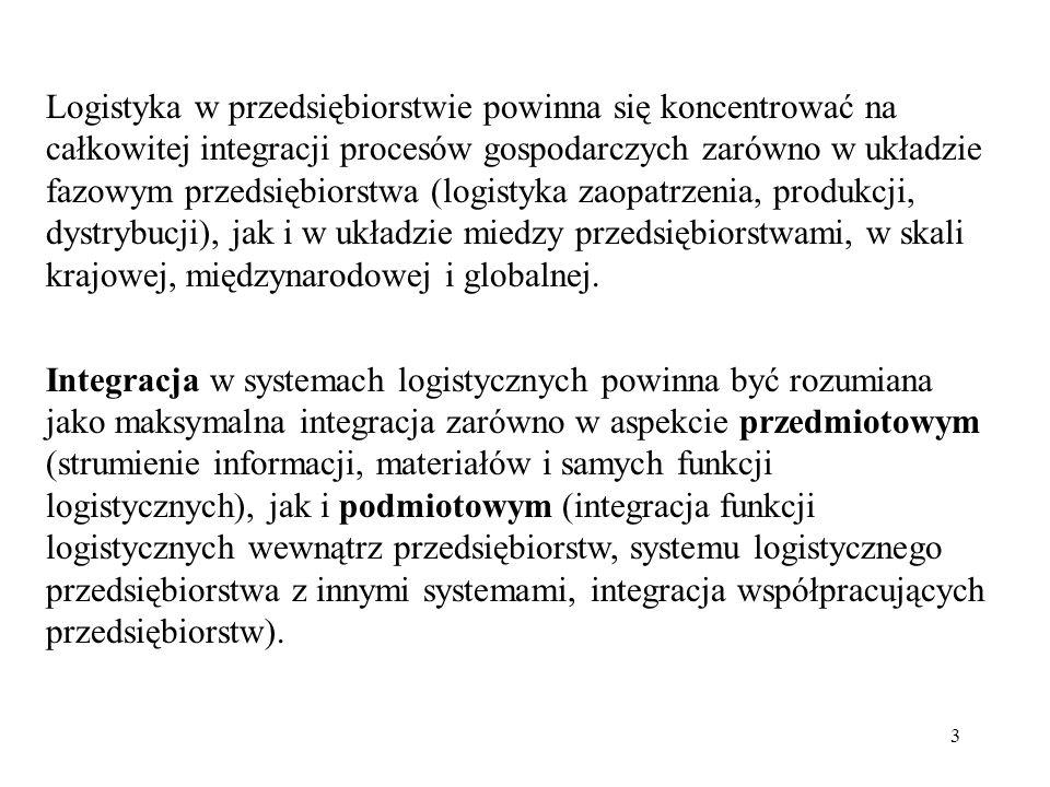 3 Logistyka w przedsiębiorstwie powinna się koncentrować na całkowitej integracji procesów gospodarczych zarówno w układzie fazowym przedsiębiorstwa (