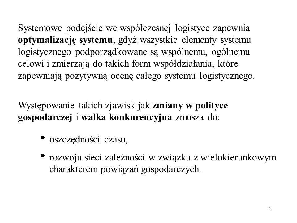 5 Systemowe podejście we współczesnej logistyce zapewnia optymalizację systemu, gdyż wszystkie elementy systemu logistycznego podporządkowane są wspól