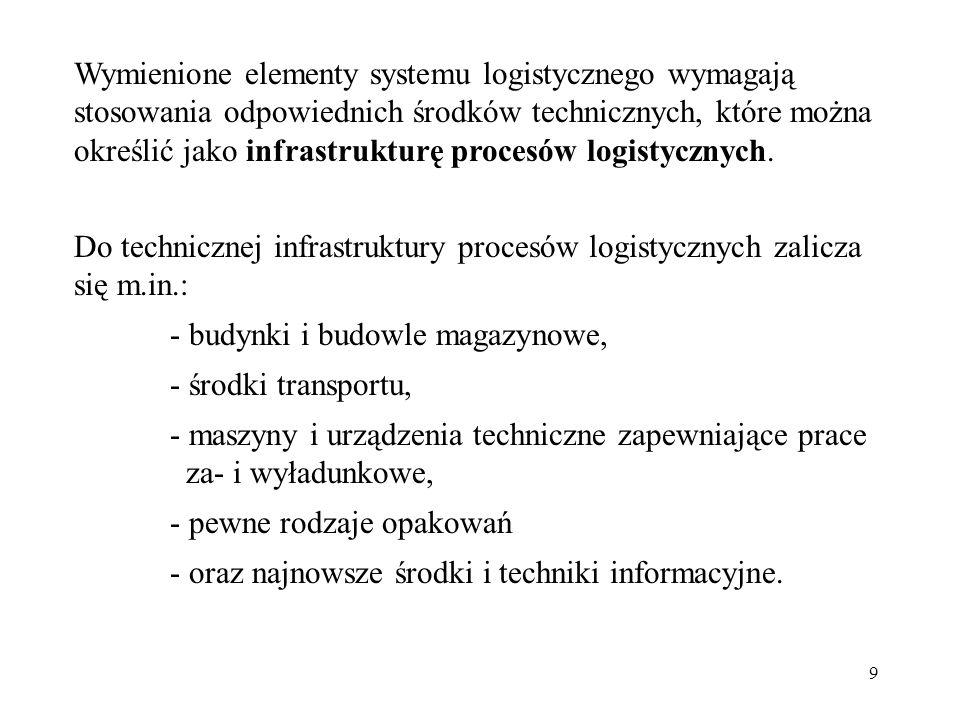 9 Wymienione elementy systemu logistycznego wymagają stosowania odpowiednich środków technicznych, które można określić jako infrastrukturę procesów logistycznych.