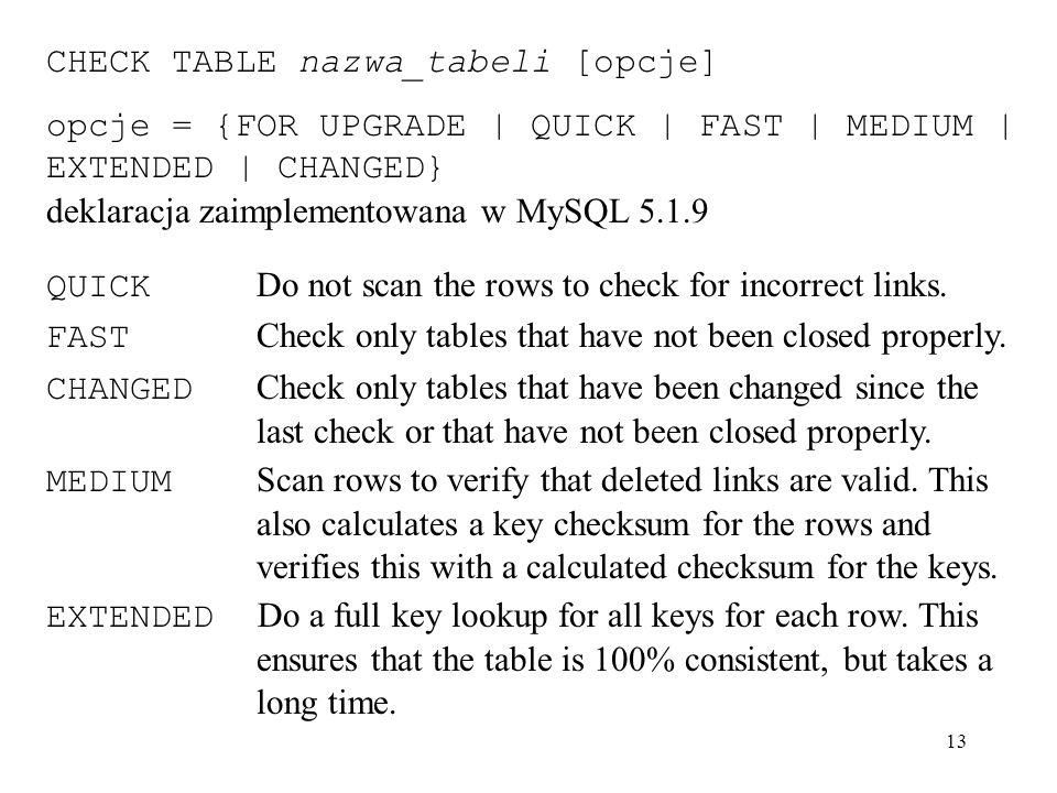 13 CHECK TABLE nazwa_tabeli [opcje] opcje = {FOR UPGRADE | QUICK | FAST | MEDIUM | EXTENDED | CHANGED} deklaracja zaimplementowana w MySQL 5.1.9 QUICK