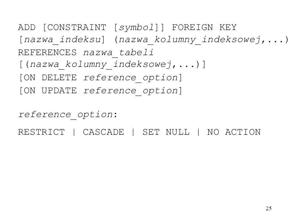 25 ADD [CONSTRAINT [symbol]] FOREIGN KEY [nazwa_indeksu] (nazwa_kolumny_indeksowej,...) REFERENCES nazwa_tabeli [(nazwa_kolumny_indeksowej,...)] [ON D