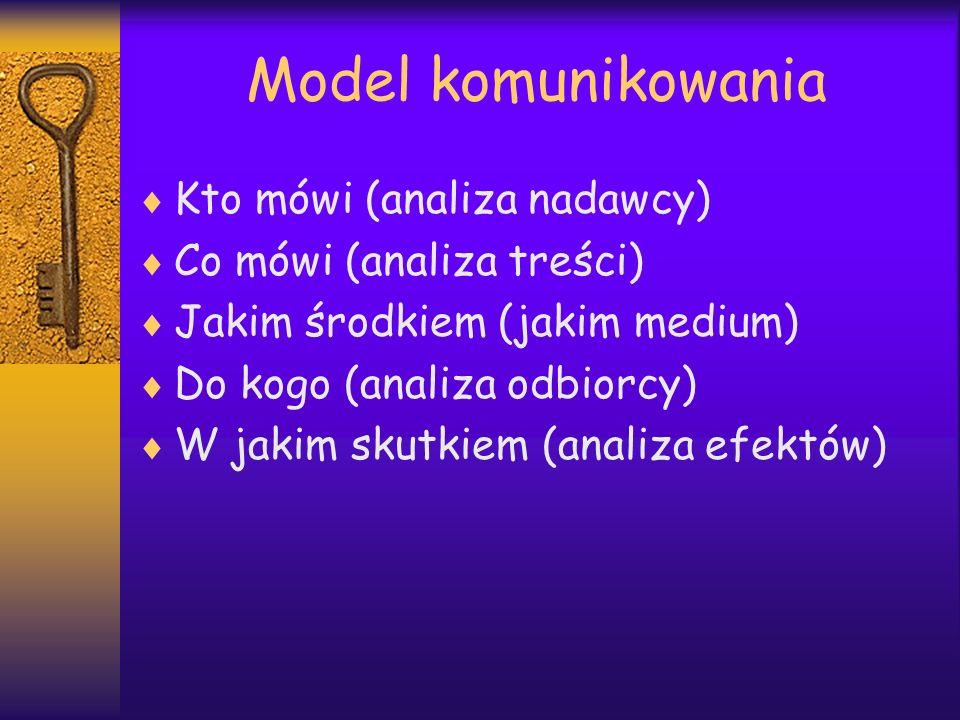 Model komunikowania Kto mówi (analiza nadawcy) Co mówi (analiza treści) Jakim środkiem (jakim medium) Do kogo (analiza odbiorcy) W jakim skutkiem (ana