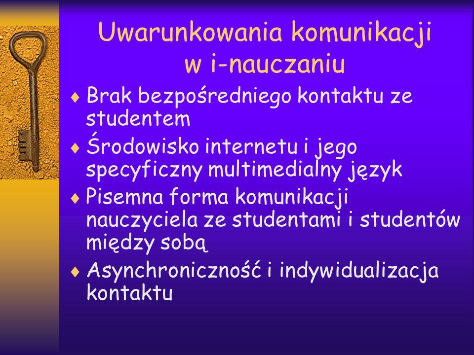 Uwarunkowania komunikacji w i-nauczaniu Brak bezpośredniego kontaktu ze studentem Środowisko internetu i jego specyficzny multimedialny język Pisemna