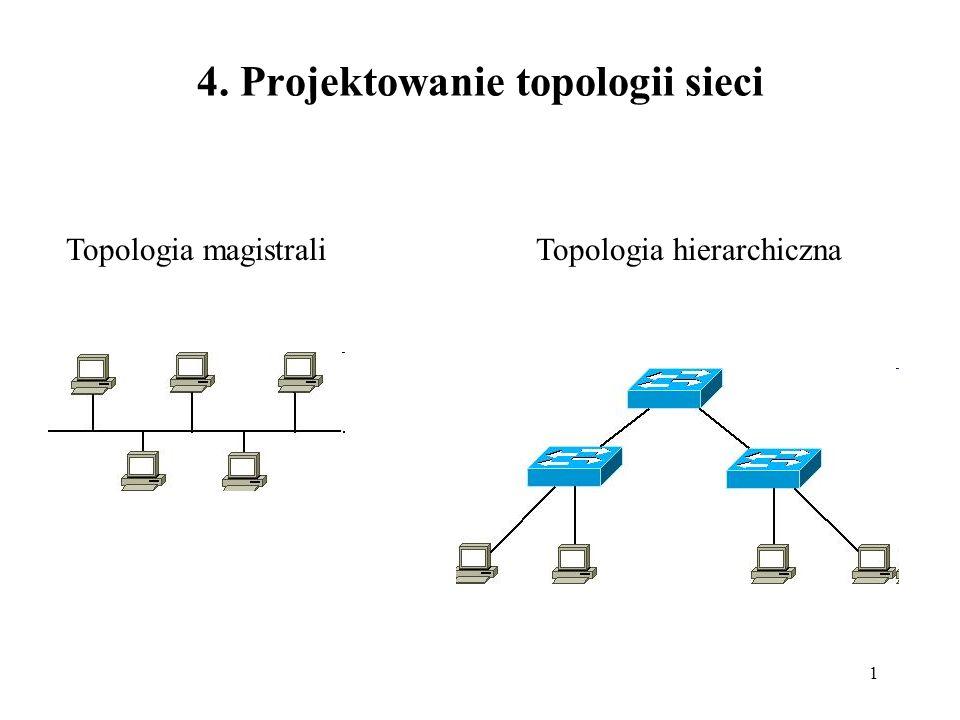 1 4. Projektowanie topologii sieci Topologia magistrali Topologia hierarchiczna
