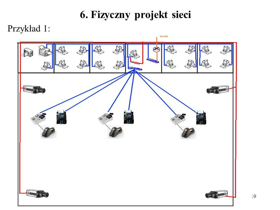 19 6. Fizyczny projekt sieci Przykład 1: