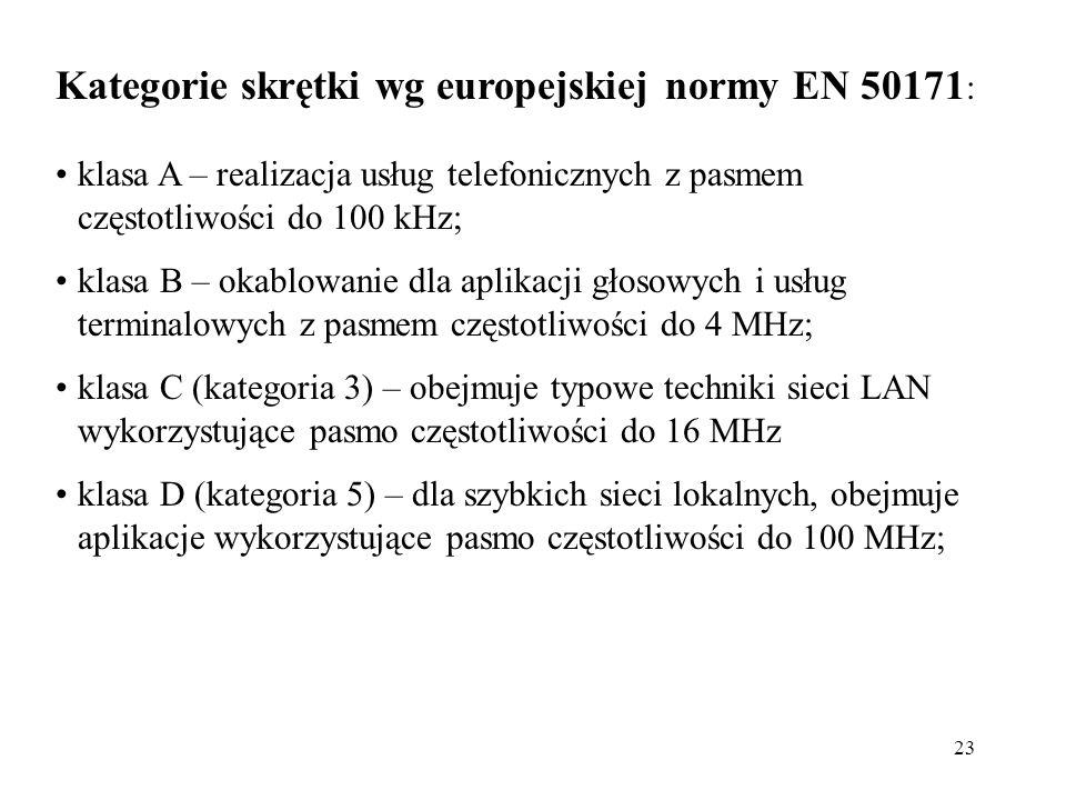 23 Kategorie skrętki wg europejskiej normy EN 50171 : klasa A – realizacja usług telefonicznych z pasmem częstotliwości do 100 kHz; klasa B – okablowa