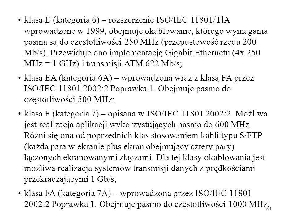 24 klasa E (kategoria 6) – rozszerzenie ISO/IEC 11801/TlA wprowadzone w 1999, obejmuje okablowanie, którego wymagania pasma są do częstotliwości 250 M