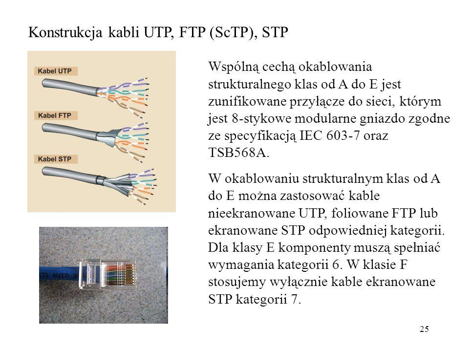 25 Konstrukcja kabli UTP, FTP (ScTP), STP Wspólną cechą okablowania strukturalnego klas od A do E jest zunifikowane przyłącze do sieci, którym jest 8-