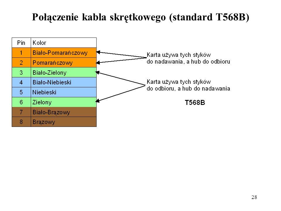 28 Połączenie kabla skrętkowego (standard T568B)